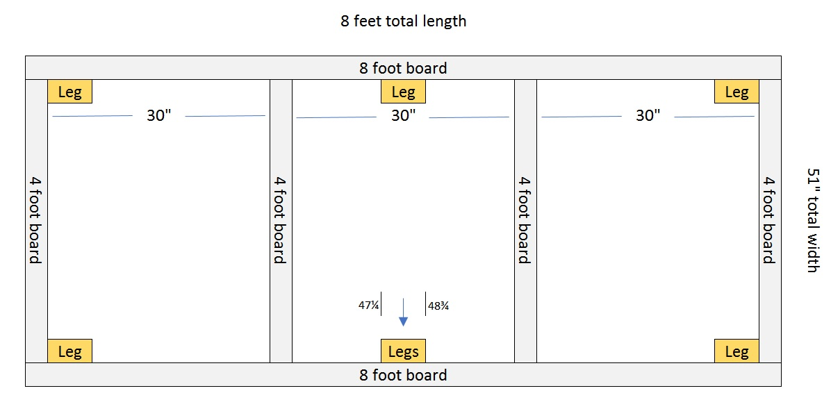 display table 2x4 frame layout
